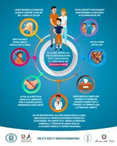 Misure contro la diffusione del CORONA VIRUS